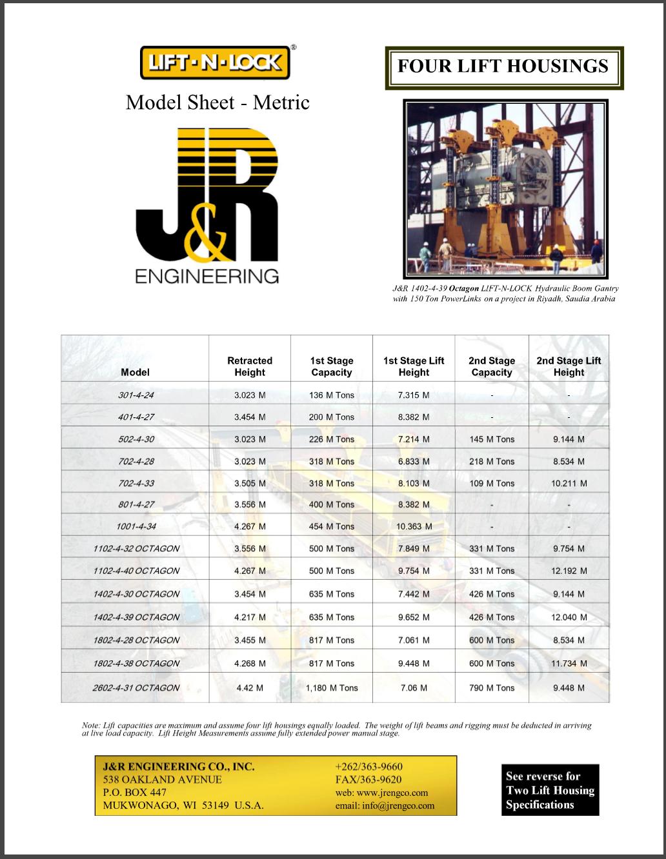 J&R Engineering LIFT-N-LOCK® Hydraulic BOOM Gantry Model Sheet Four Lift Housing (Metric)